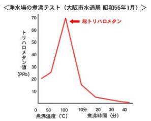 http://www.pur-eau.com/images/syafustu_test.jpg